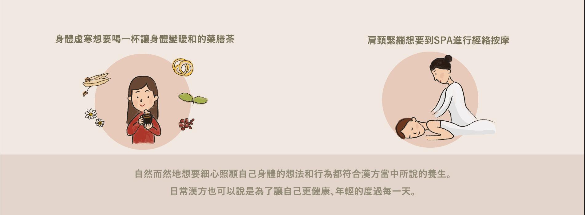 漢方 漢方養生 漢方茶